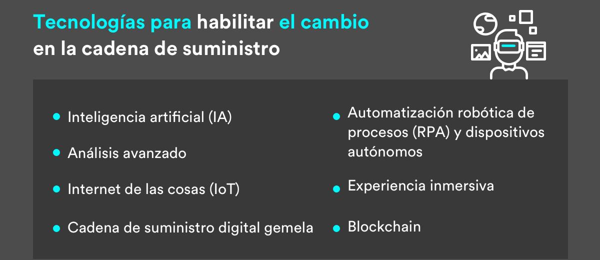 Tendencias tecnológicas clave para la digitalización de la cadena de suministro